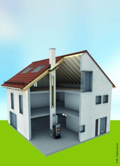 Für ein gutes Kaminfeuer: Haus mit einem modernen Schornstein